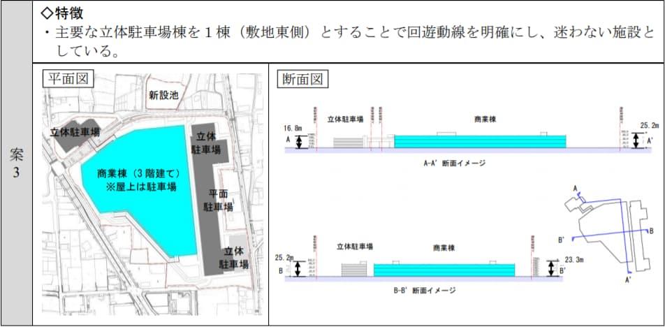 ららぽーと美原 施設計画案3