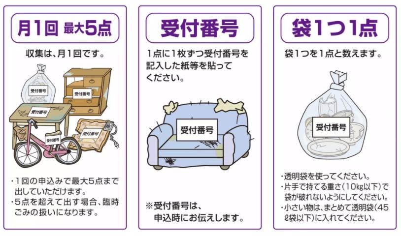 松原市の申込収集の出し方ルール