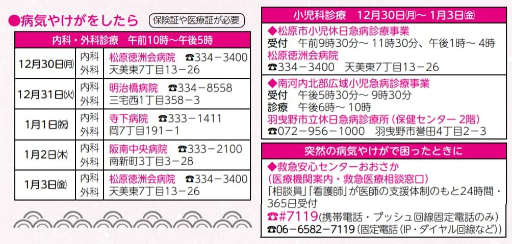 【2019年~2020年】大阪府松原市内で年末年始に営業している病院情報のまとめ